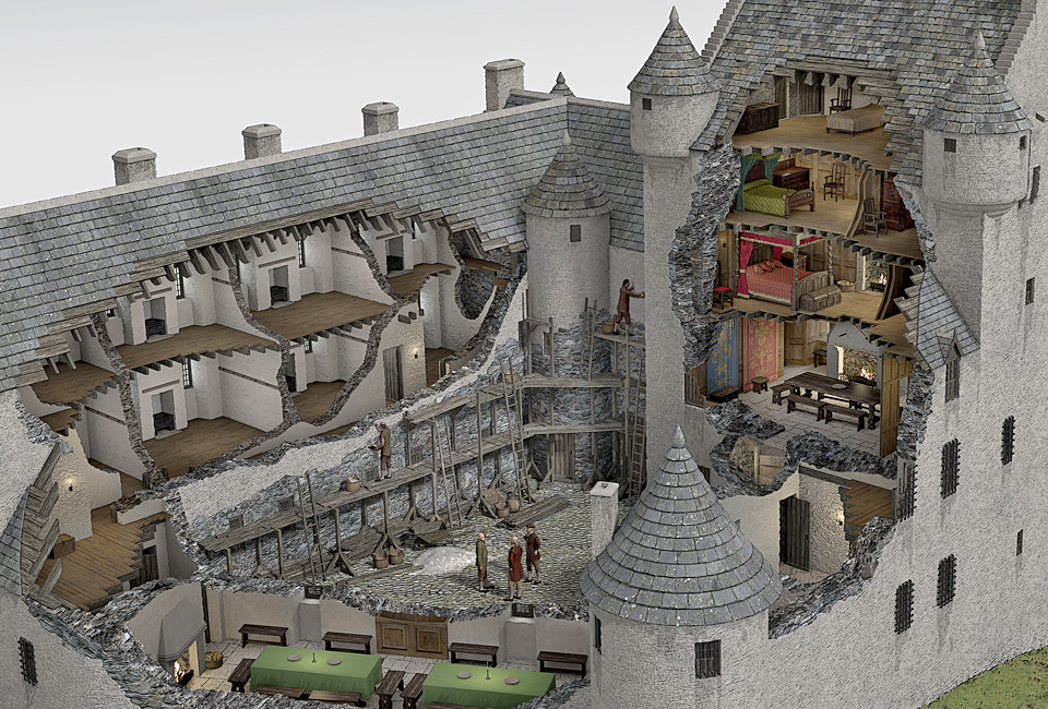 Kilchurn_castle on Roman Bath House Floor Plan